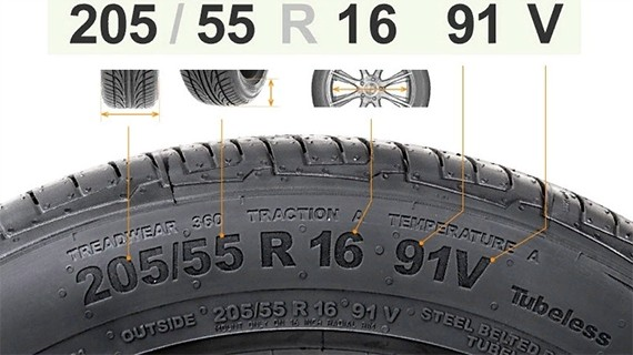 Цифры на боковине шины (маркировка шин)